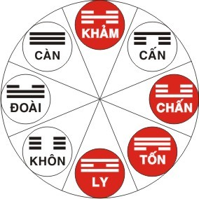 Great recruitment of boys and girls at will based on Vietnamese feng shui